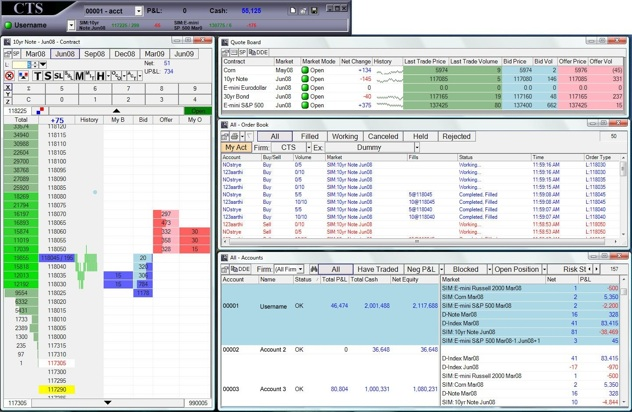 Forex cts system
